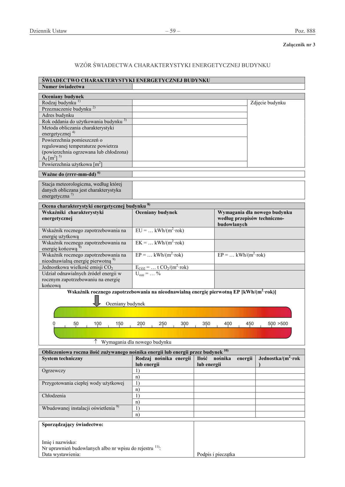 charakterystyka energetyczna, świadectwo energatyczne